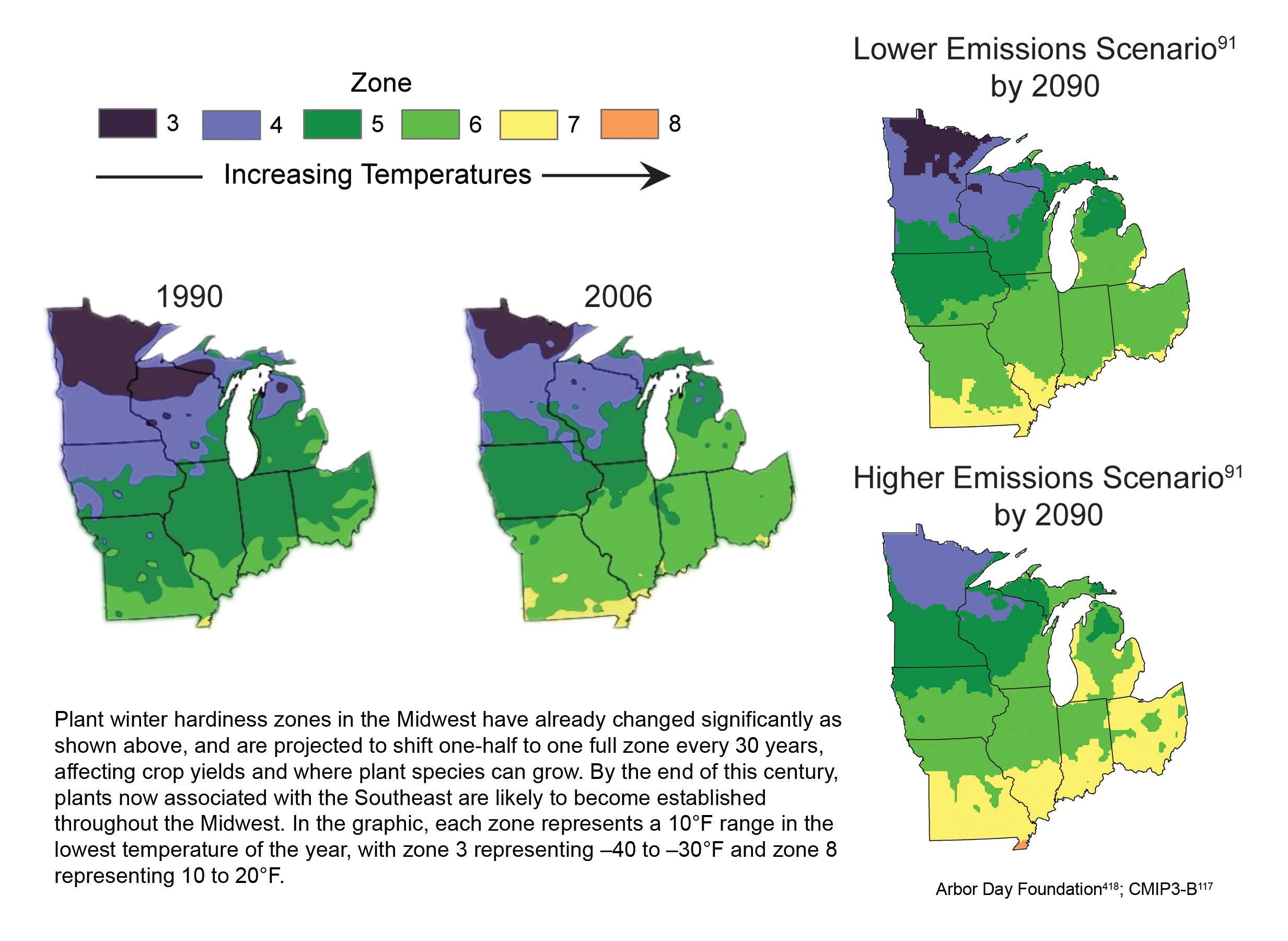 Climate Change Impacts in the United States Maps, Charts, Tables ...