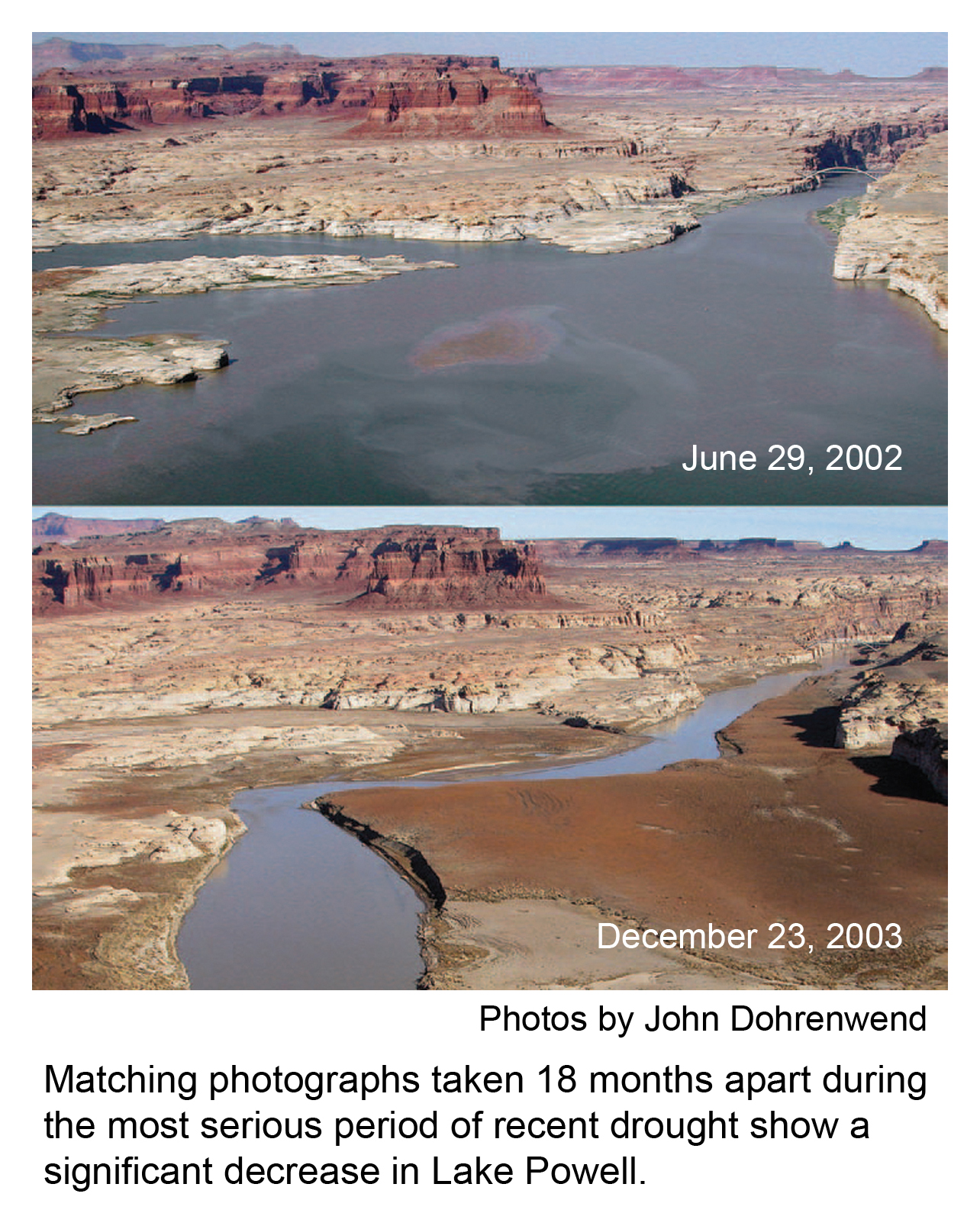impact of climate change on water Climate change and water resources: a primer for municipal water providers prepared by: kathleen miller and david yates national center for atmospheric research.